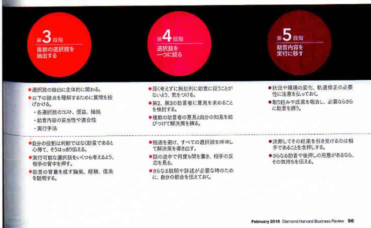 助言の各段階における留意点(3~5).jpg